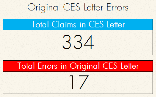Debunking FairMormon Letter to a CES Director Donuts and