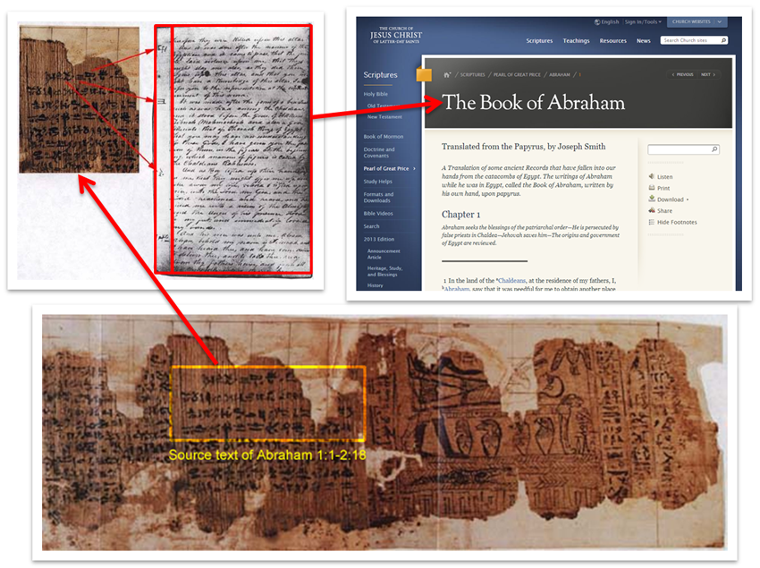 Image result for book of abraham long roll papyri