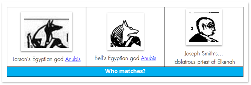 Book of Abraham Anubis